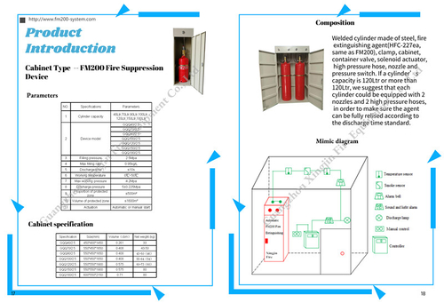 company cases about Catalogue of FM200 cabinet type fire suppression system